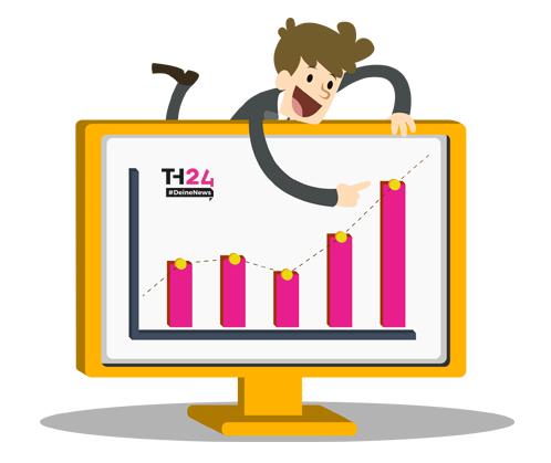 th24_sales_fancy_chart_guy